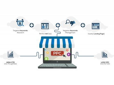 Expert PPC Management Services